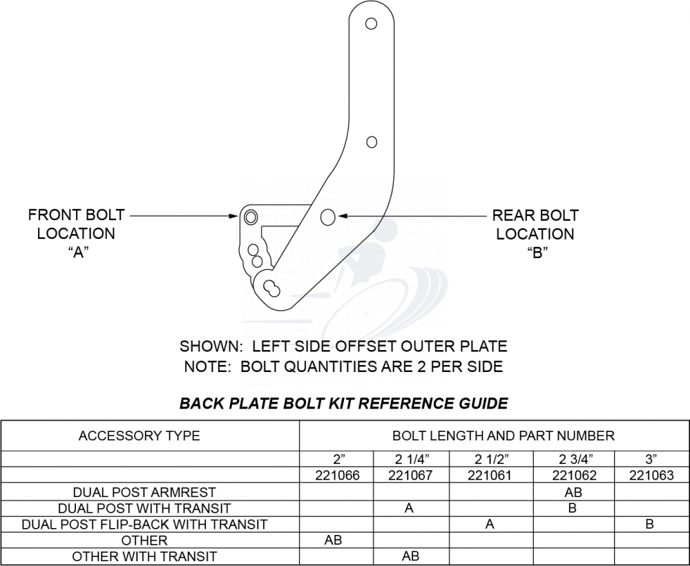 Back Replacement Bolt Kit parts diagram