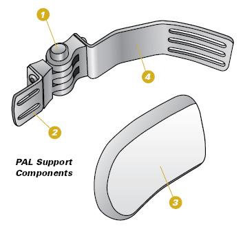 PAL Support Components
