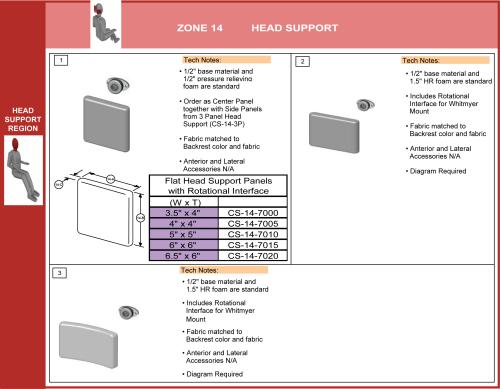 Cs-14-head Step 1&2 Select Pad & Fabric (5 Of 5) parts diagram