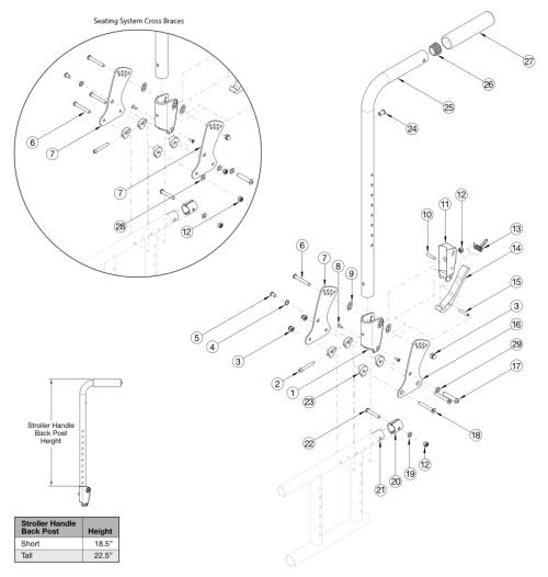 Catalyst Stroller Handle Back Post (depth Adjustable) parts diagram