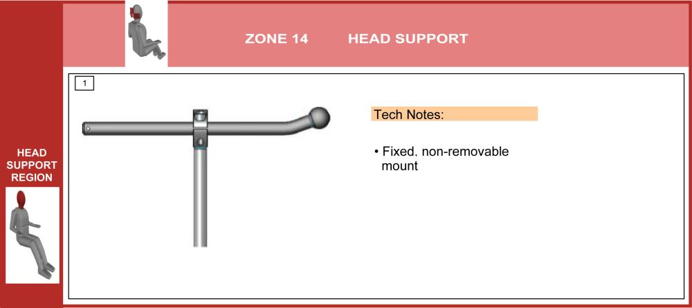 Cs-14-head Step 3 Select Fixed Bracket parts diagram
