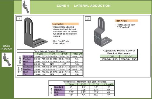 Cs-04-add Select Fixed Bracket parts diagram