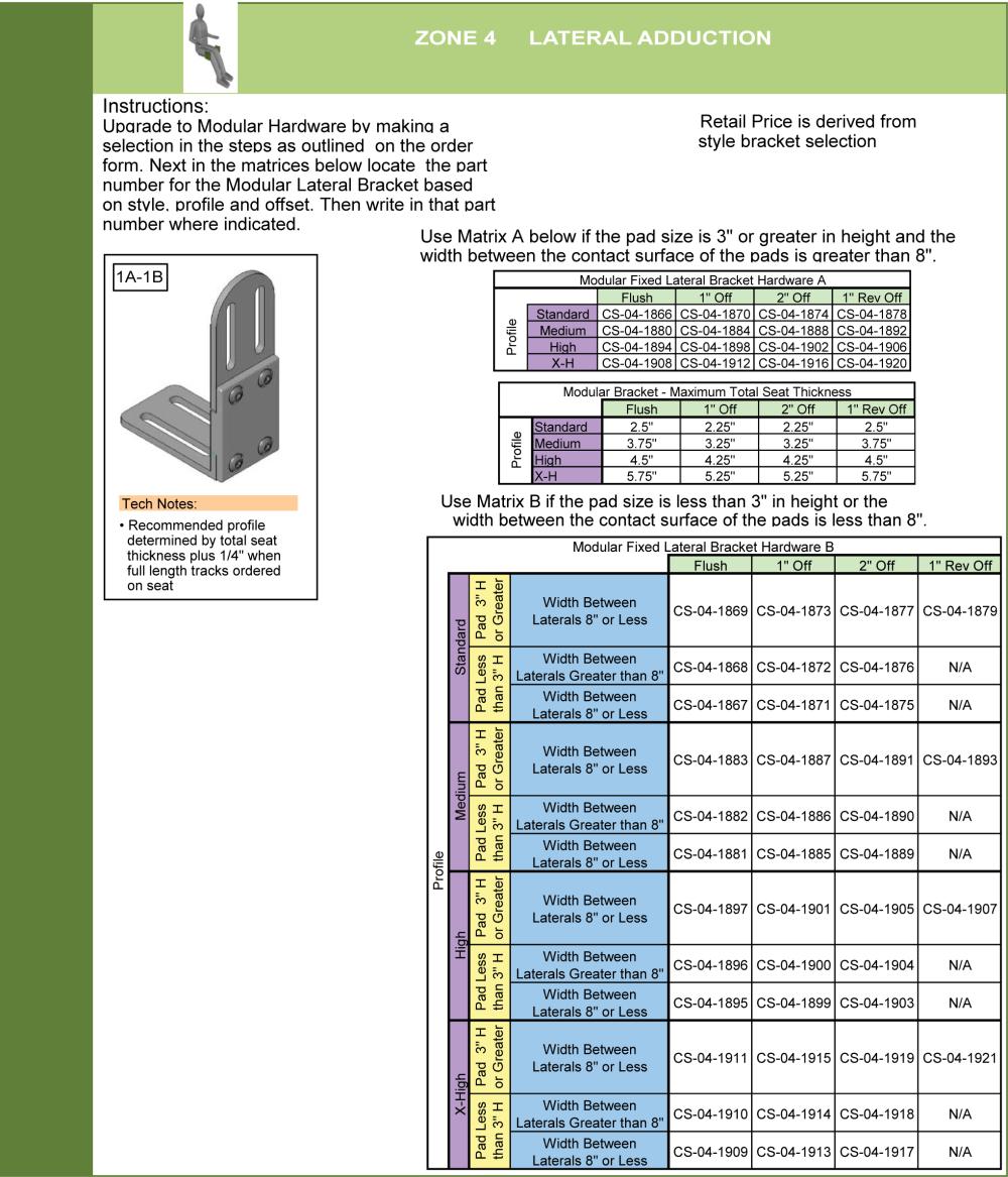 Cs-04-modu Upgrade To Modular Hardware parts diagram