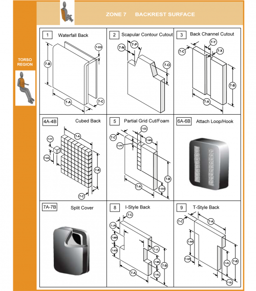 Cs-07-back Step 4 Select Additional Modifications (1 Of 2) parts diagram