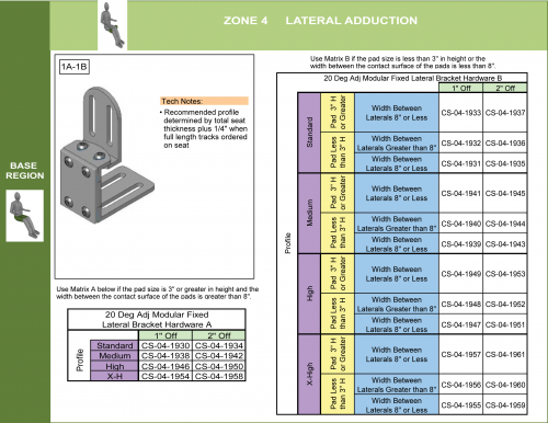 Cs-04-modu Upgrade To 20 Deg Modular parts diagram