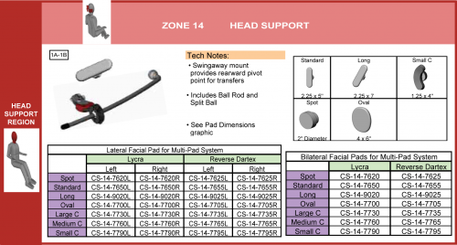 Cs-14-lacc Lateral Head Support Accessories (3 Of 4) parts diagram