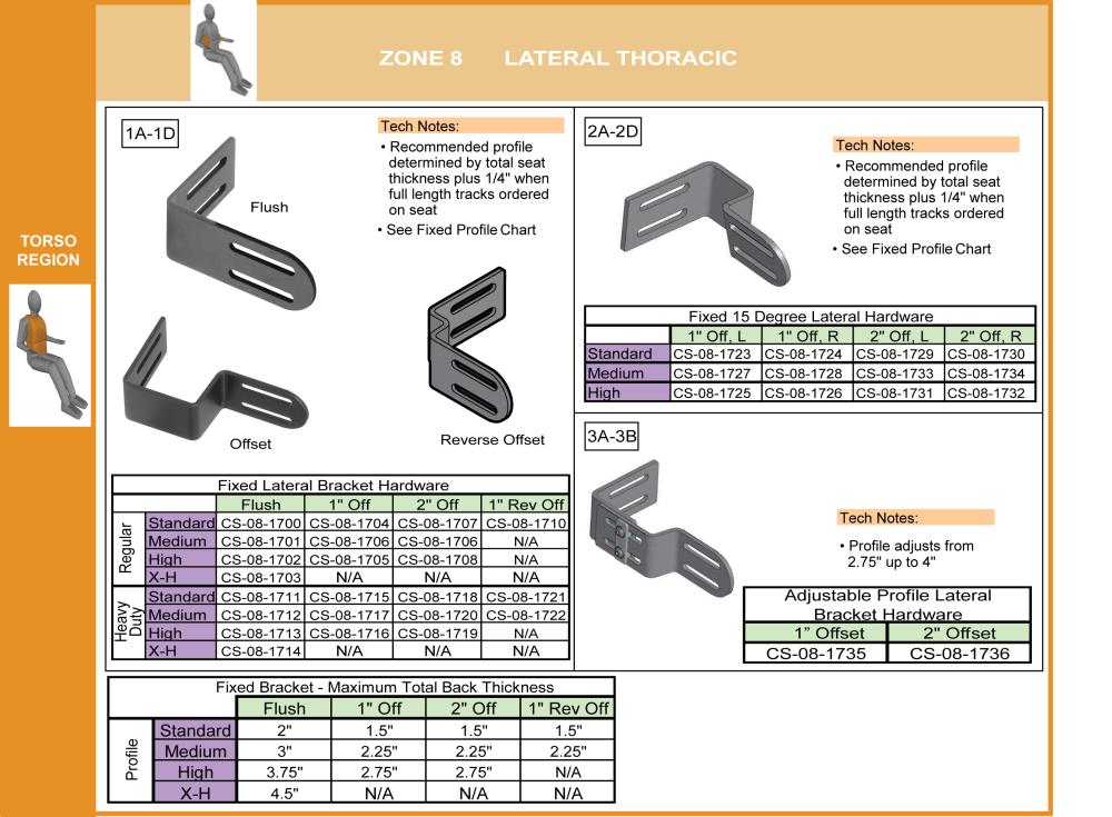 Cs-08-lat Step 2 Select Fixed Bracket parts diagram