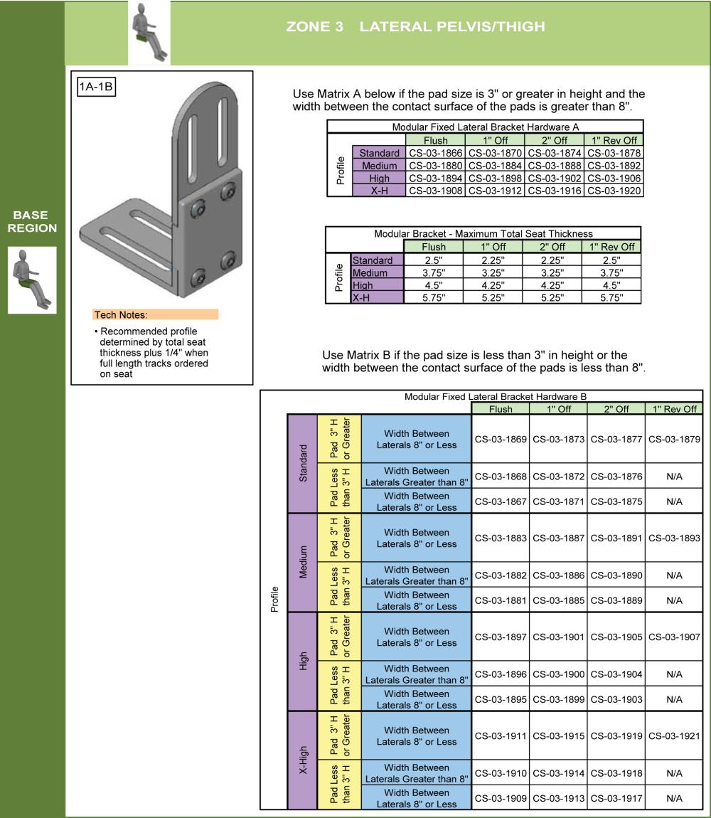 Cs-03-modu Upgrade To Modular Hardware parts diagram