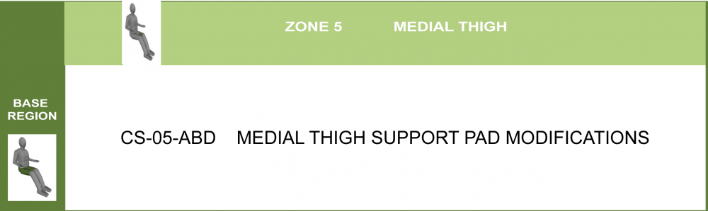 Cs-05 Medial Thigh Support Pad Modifications parts diagram