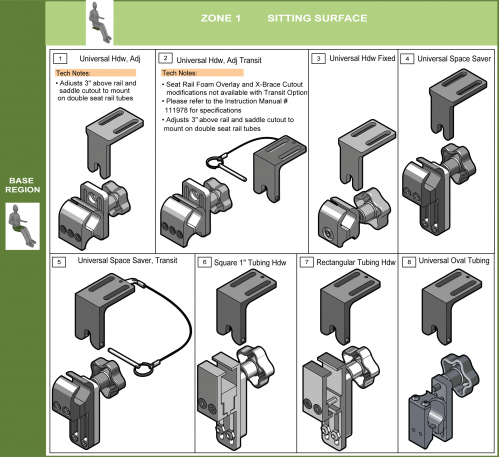 Cs-01-seat Step 6 - Select Attachment Hardware Front (1of7) parts diagram