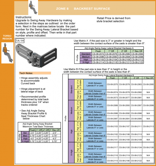 Cs-08-lat_sa Upgrade To Adj Angle Swing Away Hardware parts diagram