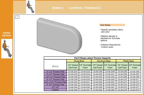 Cs-08-lat Step 1 Select Pad (2 Of 4) parts diagram