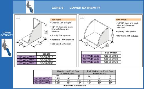 Leg/foot Boxes parts diagram