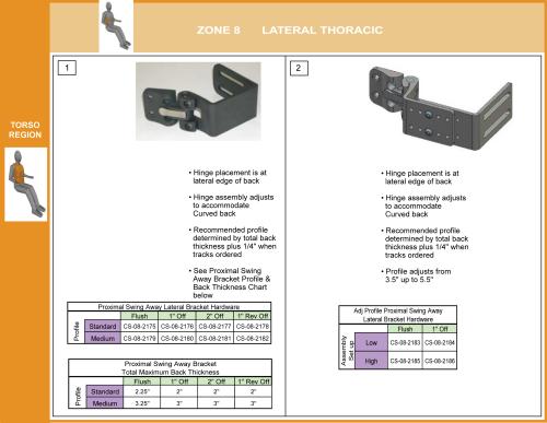 Cs-08-lat_sa Upgrade To Proximal Swing Away Hardware parts diagram