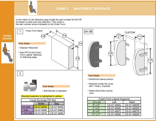 Cs-07-back Step 1 Fip/ Foam Form Lateral Selection parts diagram