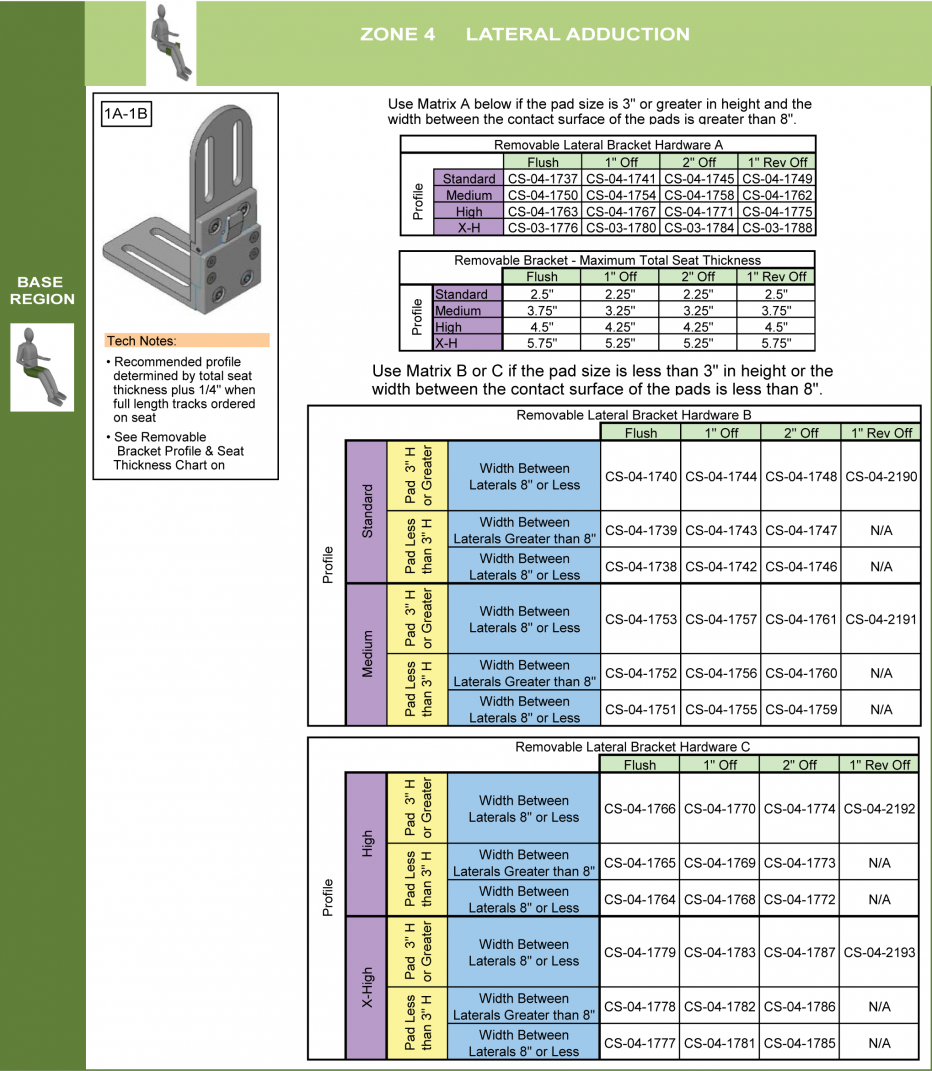 Cs-04-add_rem Upgrade To Removable Hardware parts diagram