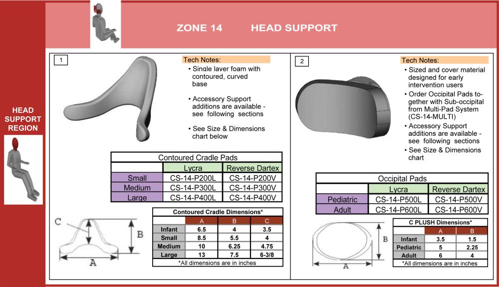 Cs-14-head Step 1&2 Select Pad & Fabric (3 Of 5) parts diagram