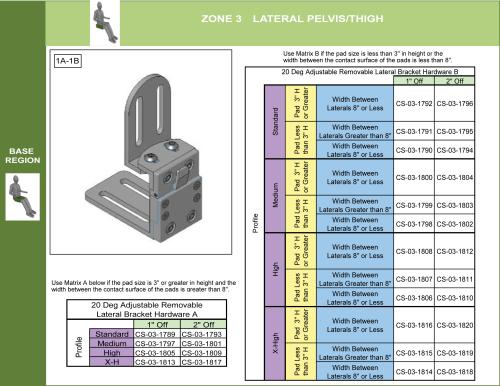 Cs-03-hip_rem Upgrade To 20 Deg Adj Removable parts diagram
