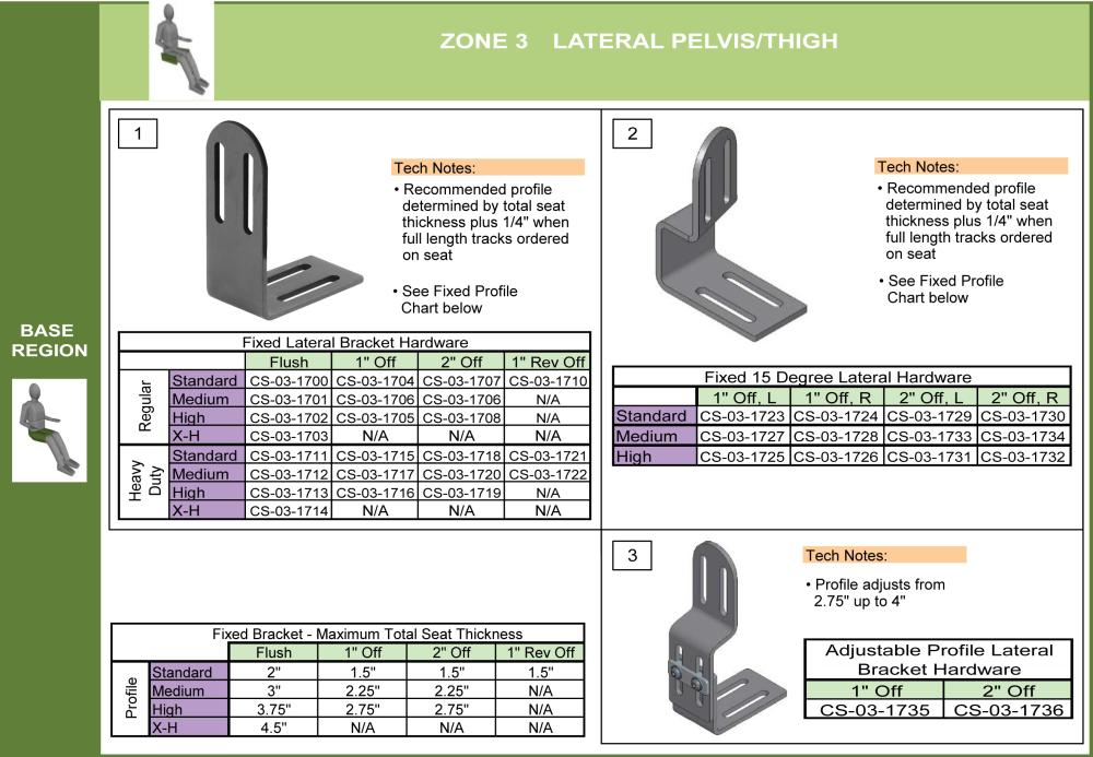 Cs-03-hip Step 2 Select Fixed Bracket parts diagram