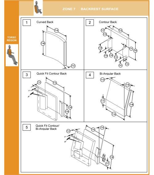 Cs-07-back Step 1a Select Contour - Curved Base parts diagram