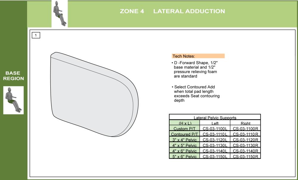 Cs-04-add Select Pad parts diagram