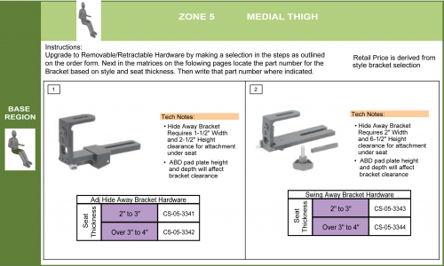 Cs-05-abd Upgrade To Removable/retractable (4 Of 4) parts diagram