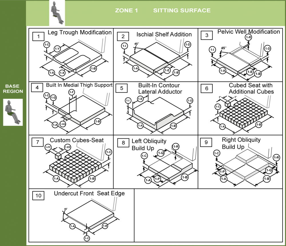 Cs-01-seat Step 4 - Select Additional Modifications (2 Of 3) parts diagram