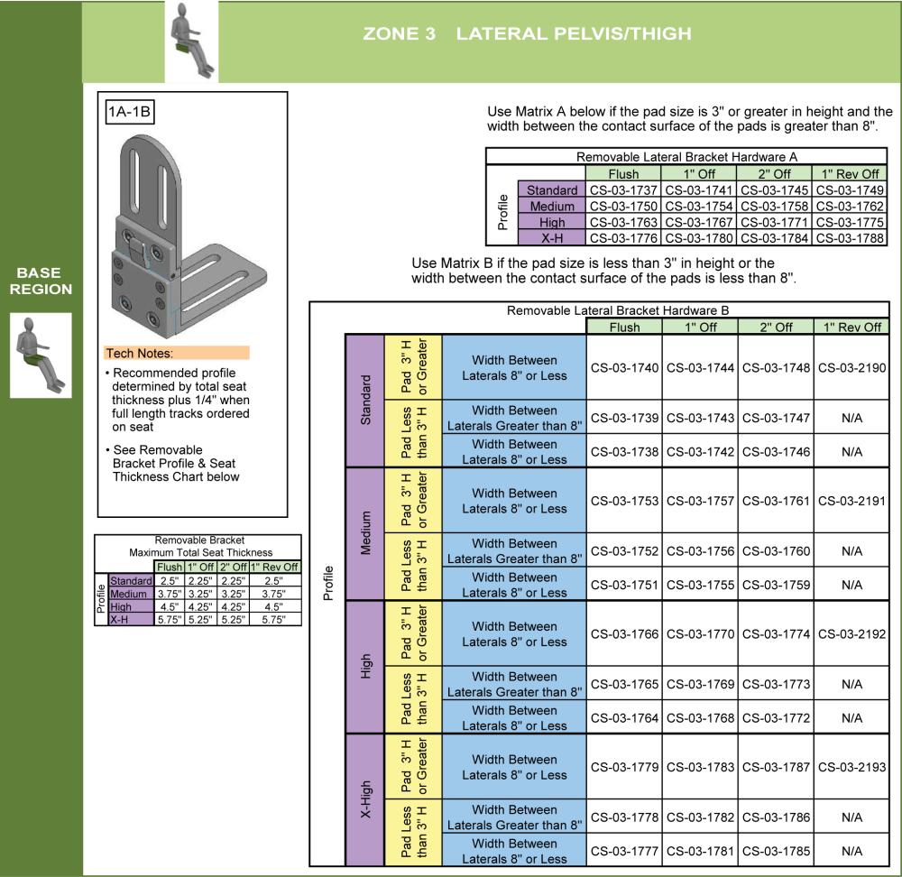 Cs-03-hip_rem Upgrade To Removable Hardware parts diagram