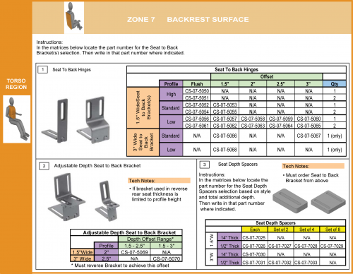 Cs-07-back Step 7 Select Attachment Hdwr Seat-to-back Lower (7 Of 8) parts diagram