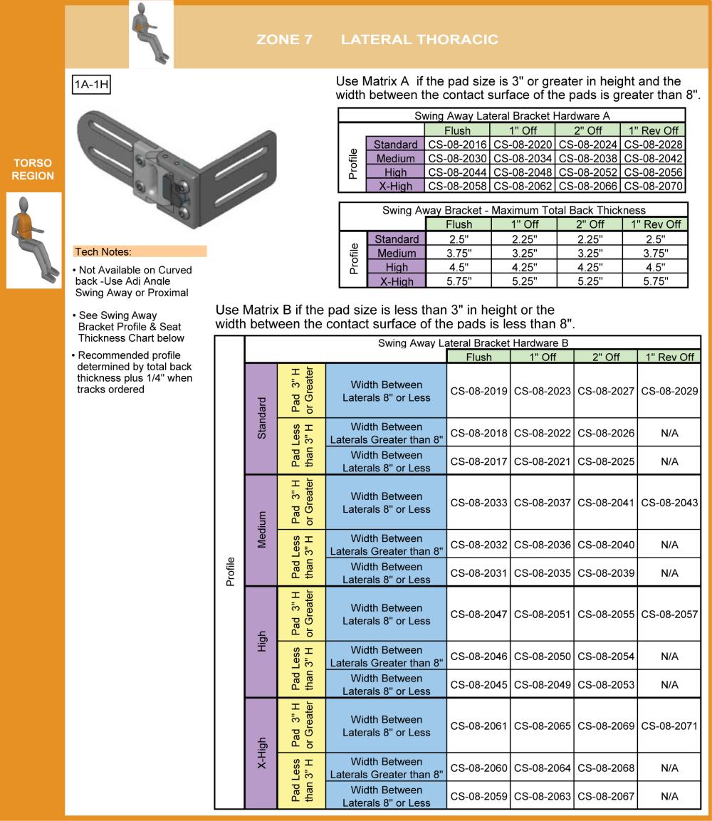 Cs-08-lat_sa Upgrade To Swing Away Hardware parts diagram