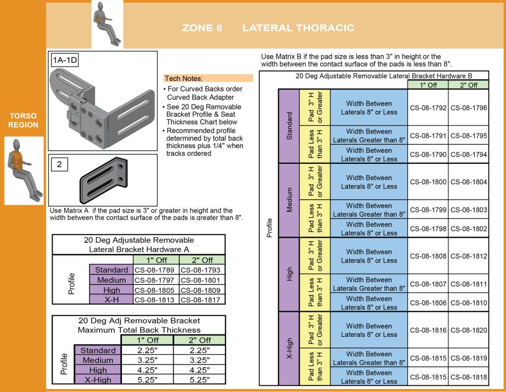 Cs-08-lat_rem Upgrade To 20 Deg Removable Hardware parts diagram