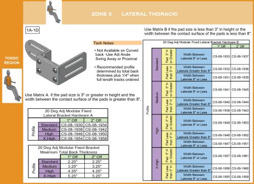 Cs-08-lat_modu Upgrade To 20 Deg Modular Fixed Hardware parts diagram