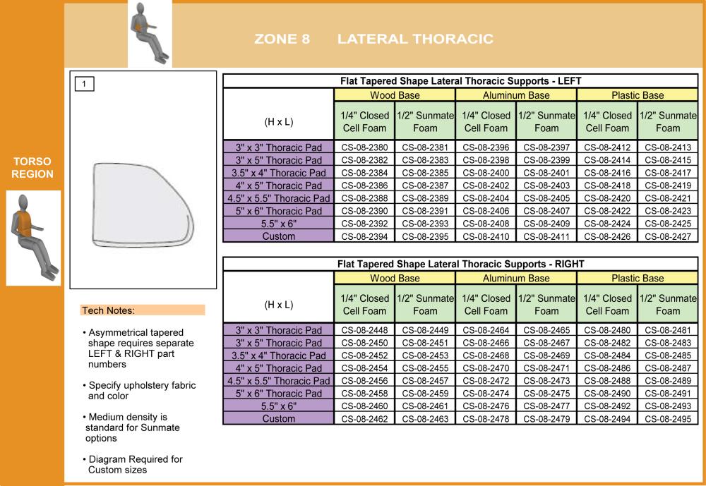 Cs-08-lat Step 1 Select Pad (3 Of 4) parts diagram