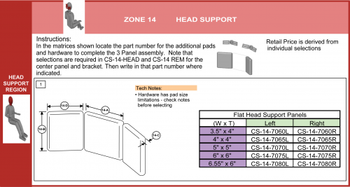 Cs-14-3p Step 1 Select Pad Size 3 Panel Head Support parts diagram