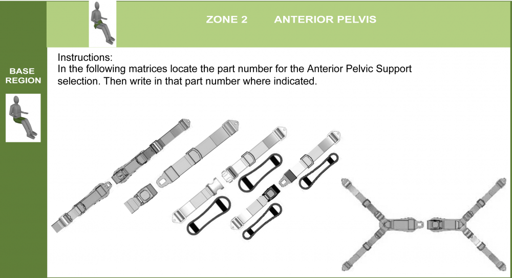Cs-02-pelvicspu parts diagram