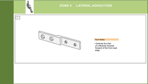 Cs-04 Distal Offset Adapters parts diagram
