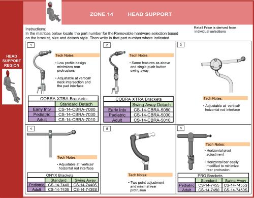 Cs-14-rem Upgrade To Removable Hdwr parts diagram