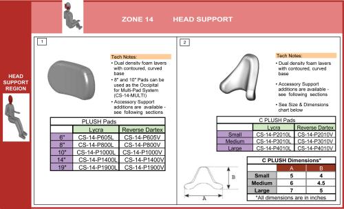 Cs-14-head Step 1&2 Select Pad & Fabric (1 Of 5) parts diagram