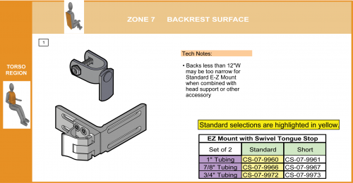 Cs-07-back Step 7 Select Attachment Hdwr E-z Mount Upper(5 Of 8 ) parts diagram