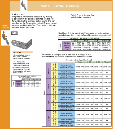 Cs-08-lat_rem Upgrade To Removable Hardware parts diagram