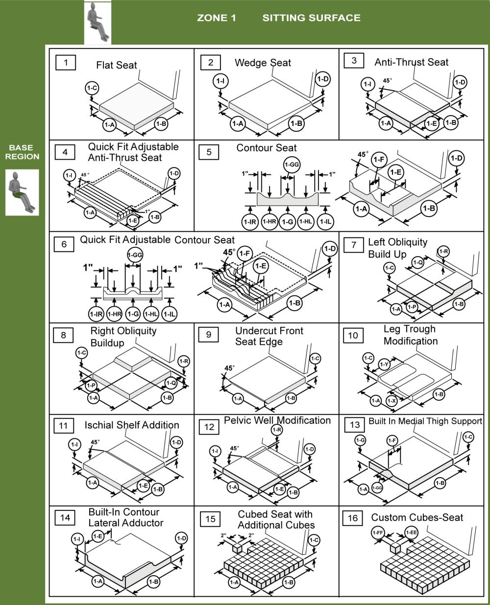 Cs-01-seat Step 1 - Select Contour parts diagram