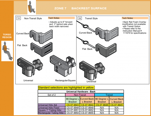Cs-07-back Step 7 Select Attachment Hdwr Universal Upper(1 Of 8) parts diagram