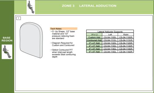 Cs-03-hip Step 1 Select Pad parts diagram