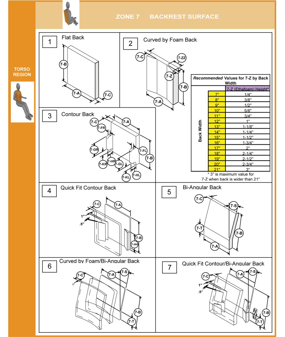 Cs-07-back Step 1 Select Contour Flat Base parts diagram