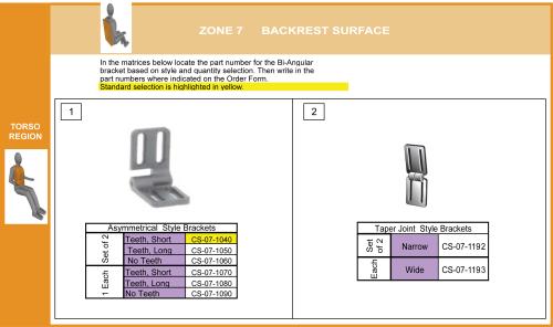 Cs-07-back Step 1a Bi-angular Bracket Selections -curved Base parts diagram