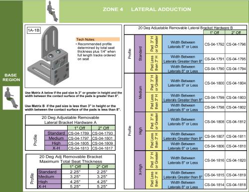 Cs-04-add_rem Upgrade To 20 Deg Adj Removable parts diagram