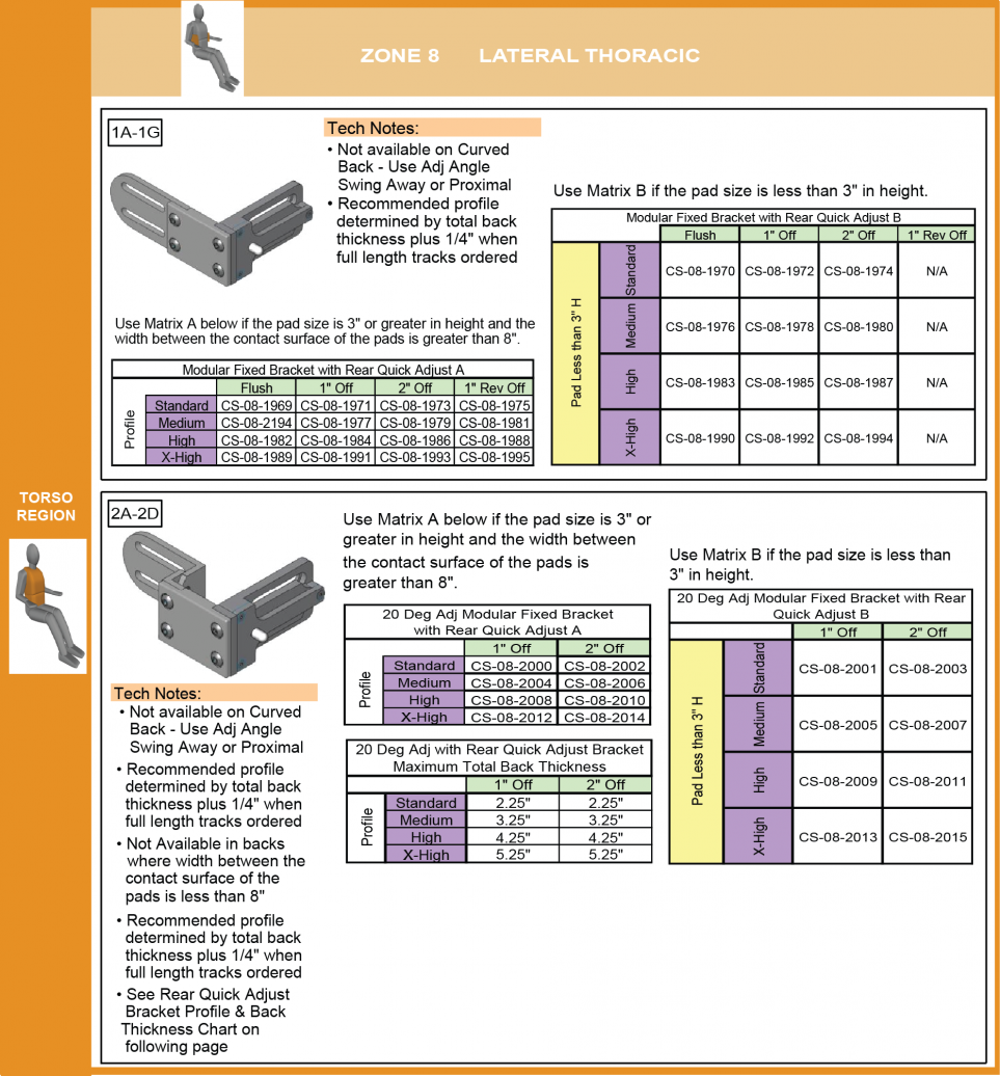 Cs-08-lat_modu Upgrade To Fixed Modular W/ Rear Quick Adj Style parts diagram