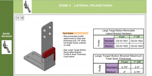 Cs-03-hip_rem Upgrade To Large Target Button Removable parts diagram
