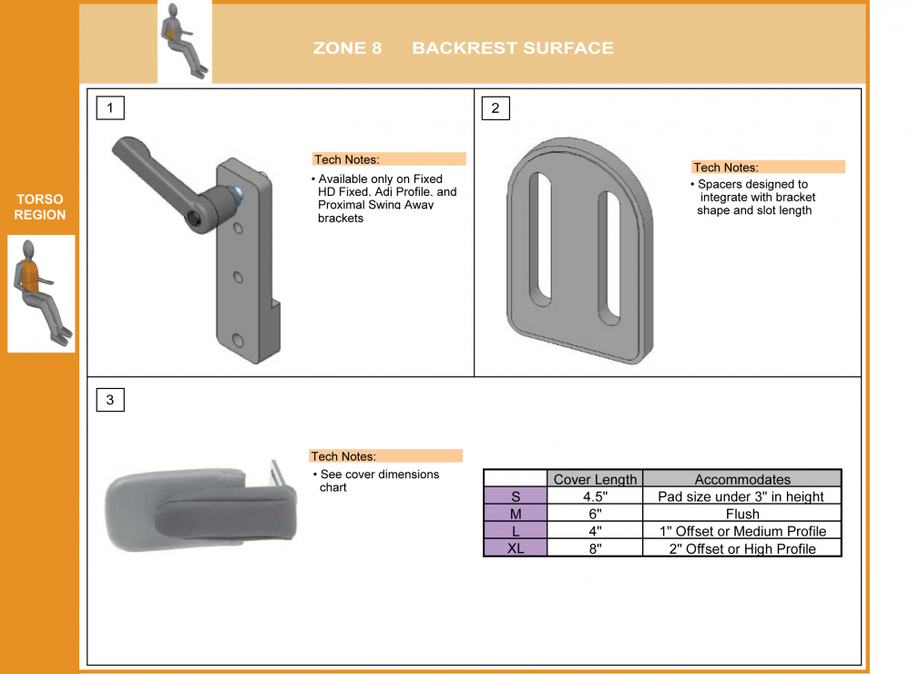 Cs-08 Lateral Thoracic Support Bracket Modifications parts diagram