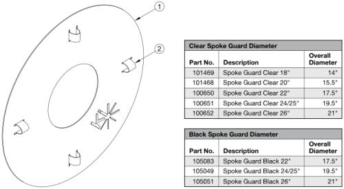 Spoke Guard parts diagram
